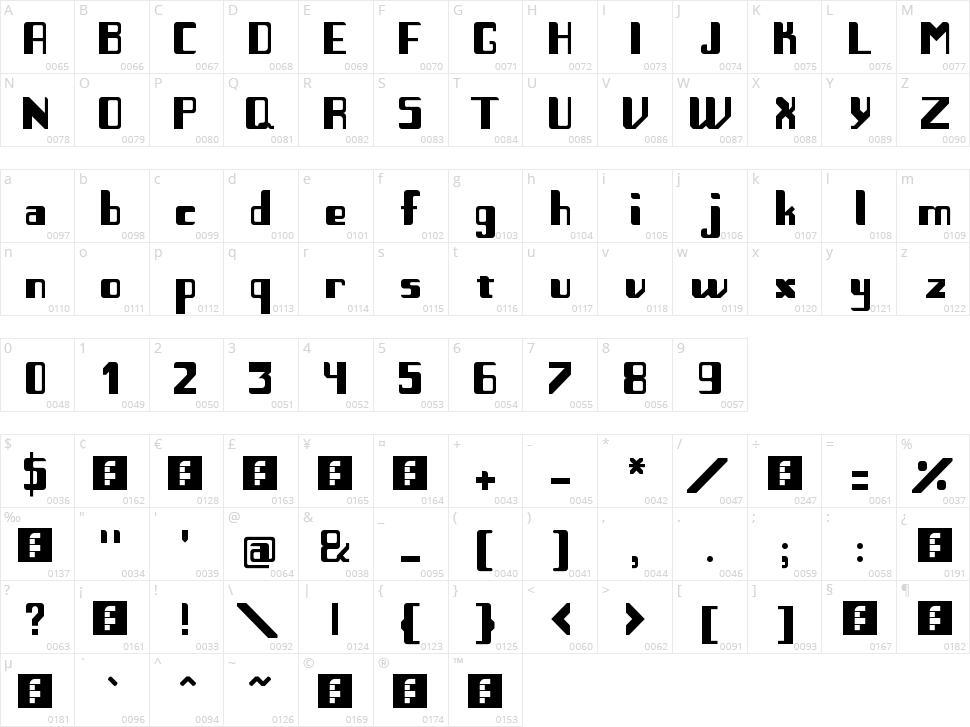 Tipografia Character Map