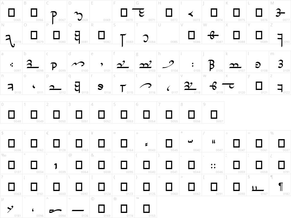 Tirion Sarati Character Map
