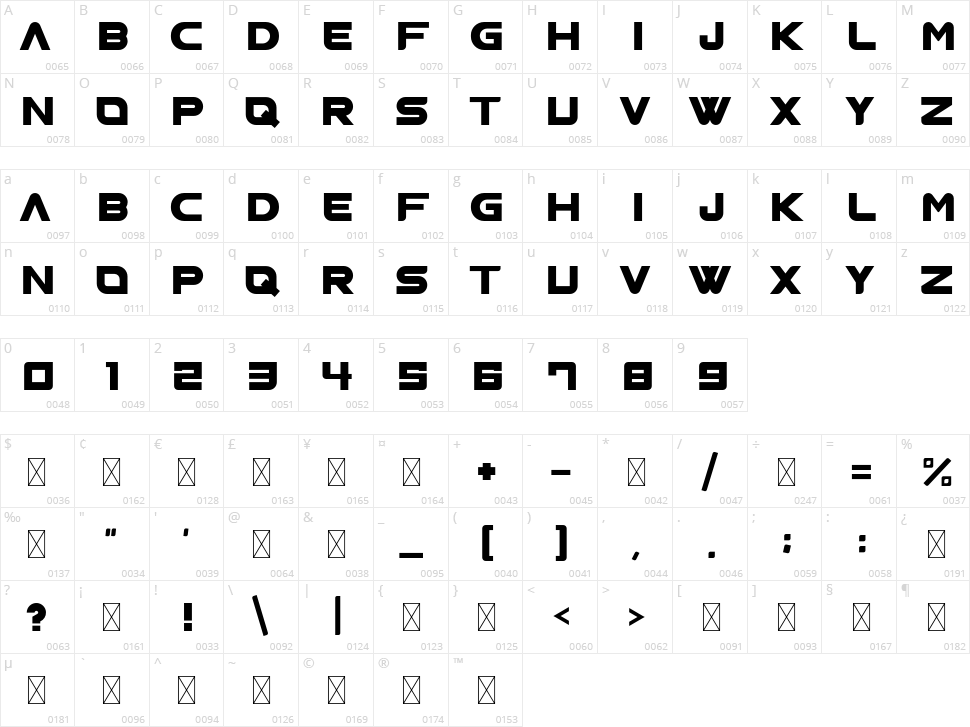 Titan Character Map