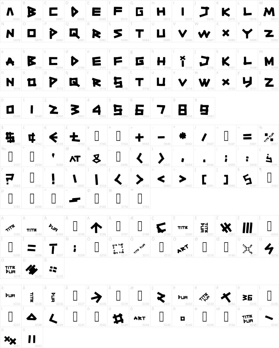 Titik Tapettf Character Map