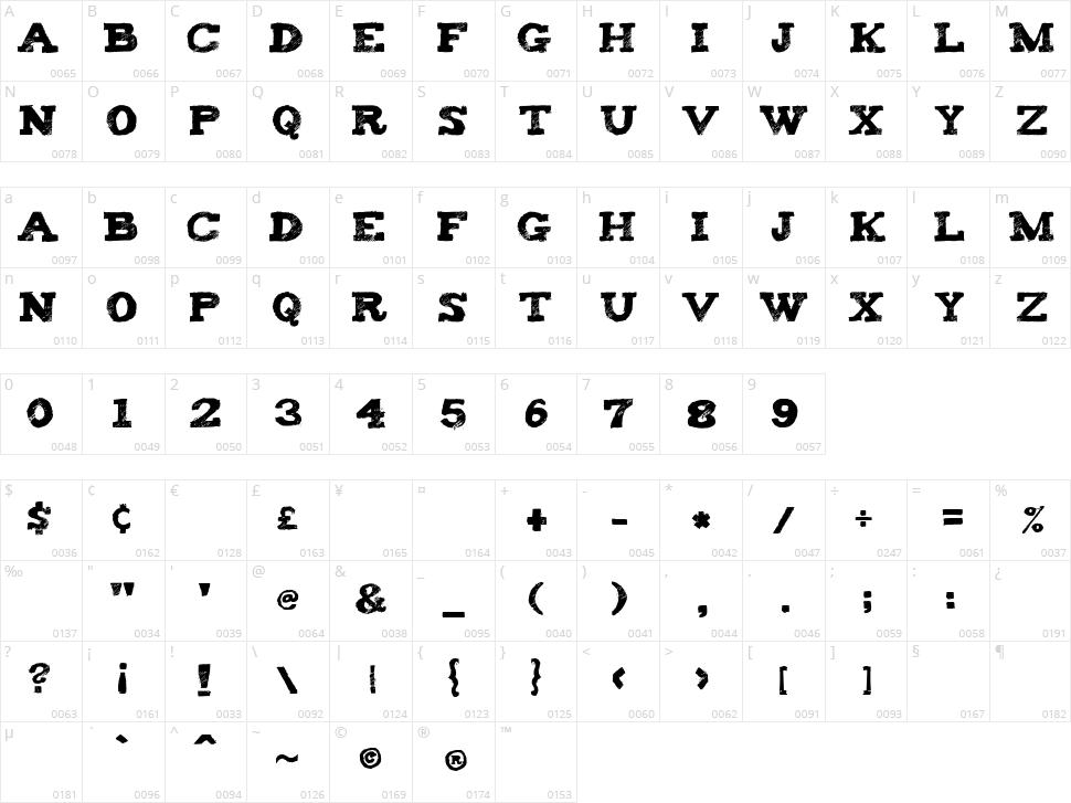 Tiza Character Map