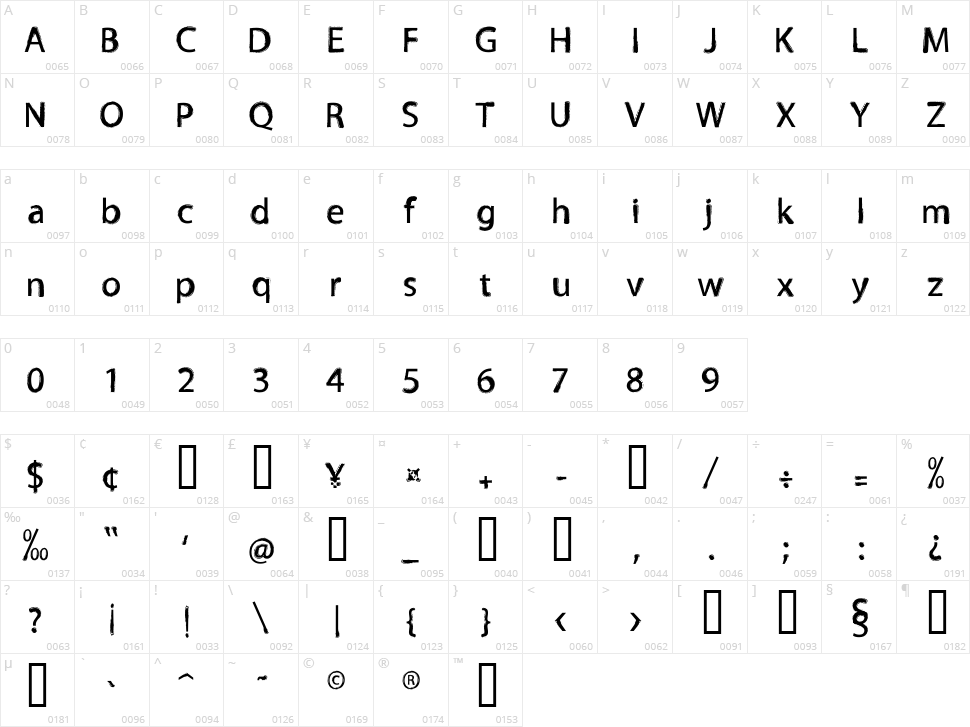 Tnewpro Character Map