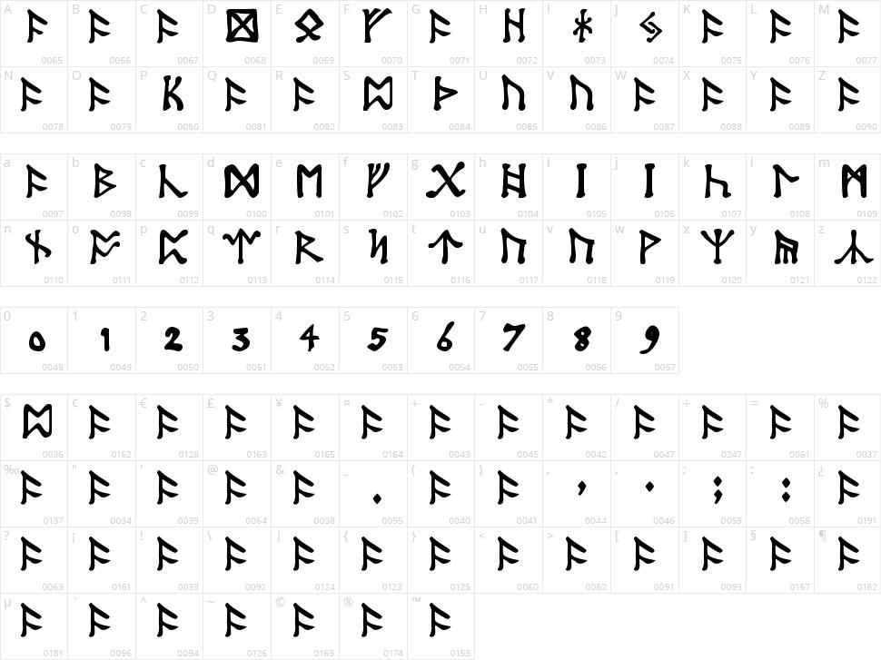 Tolkien Dwarf Runes Character Map