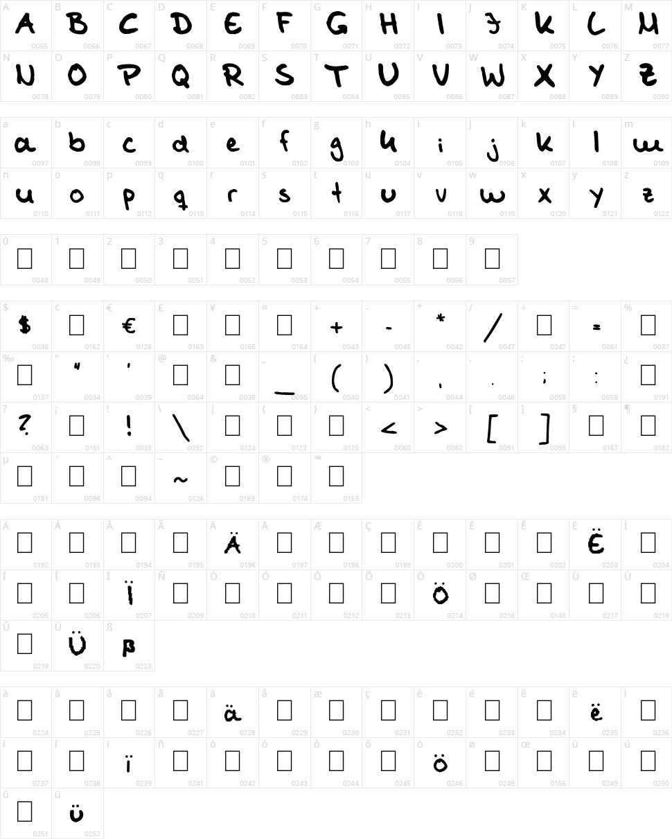 Tom Kaulitz's Handwriting Character Map