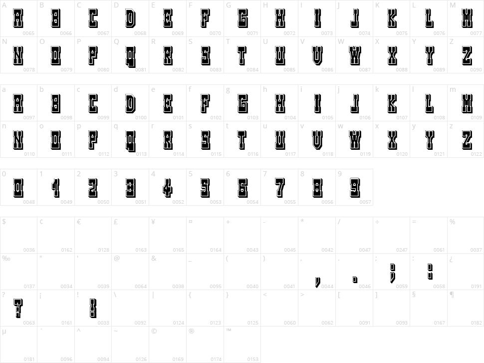 Tombola Character Map