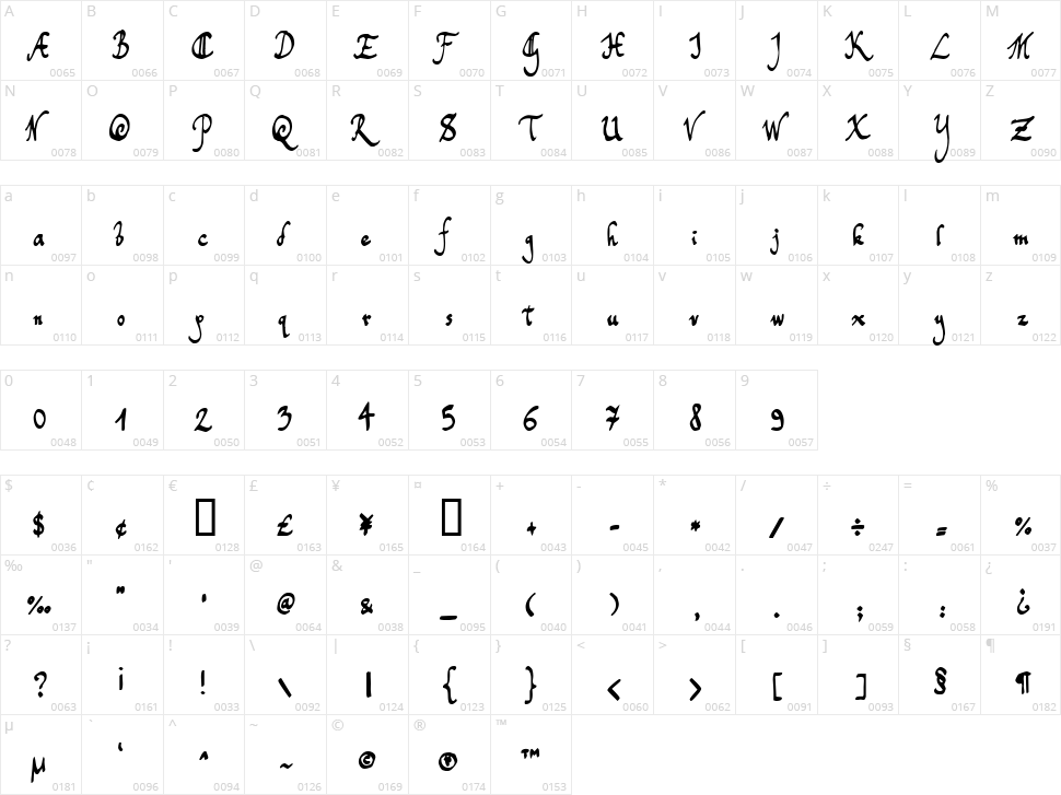Toms Handwriting Character Map