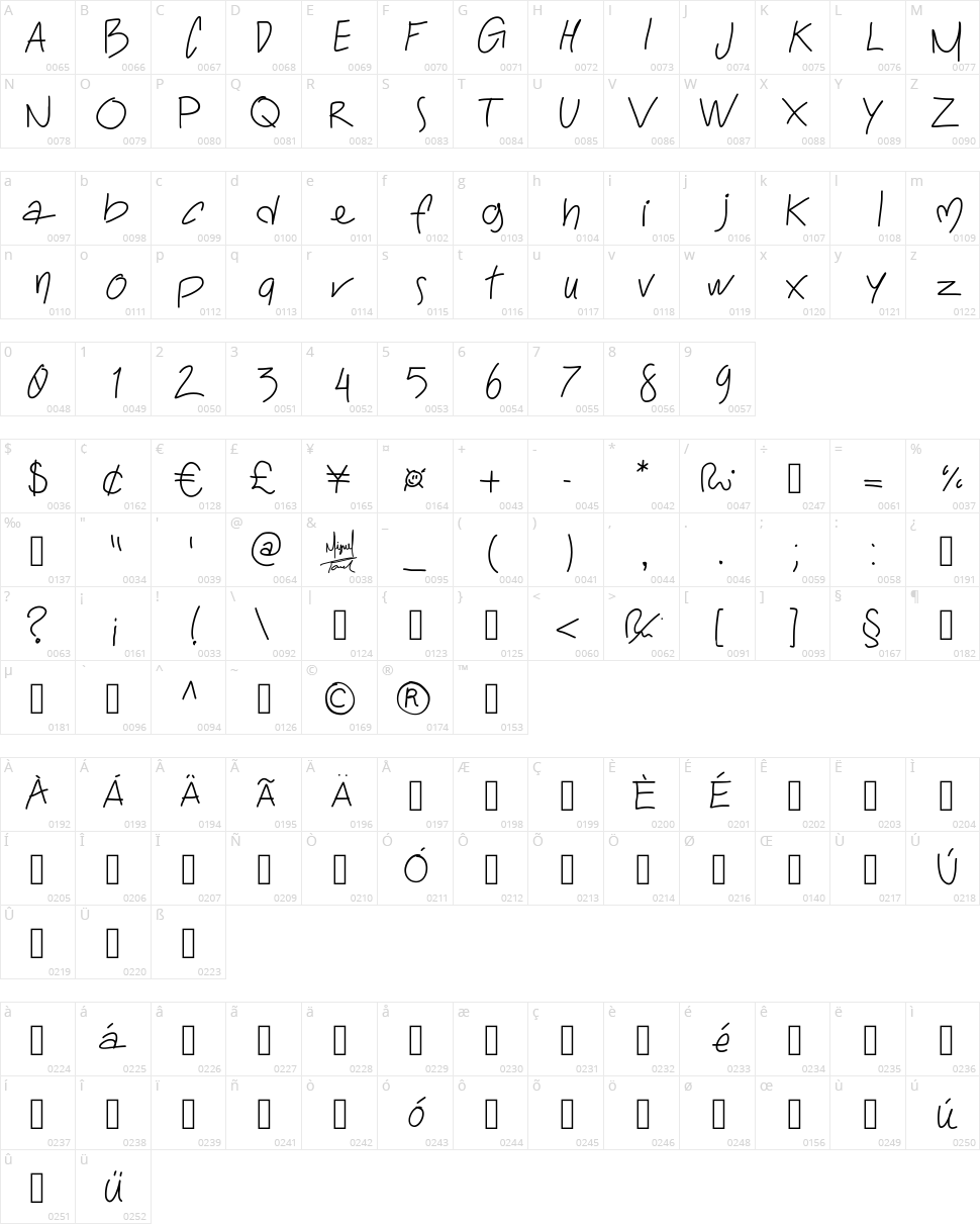 Toralfont Classic Character Map