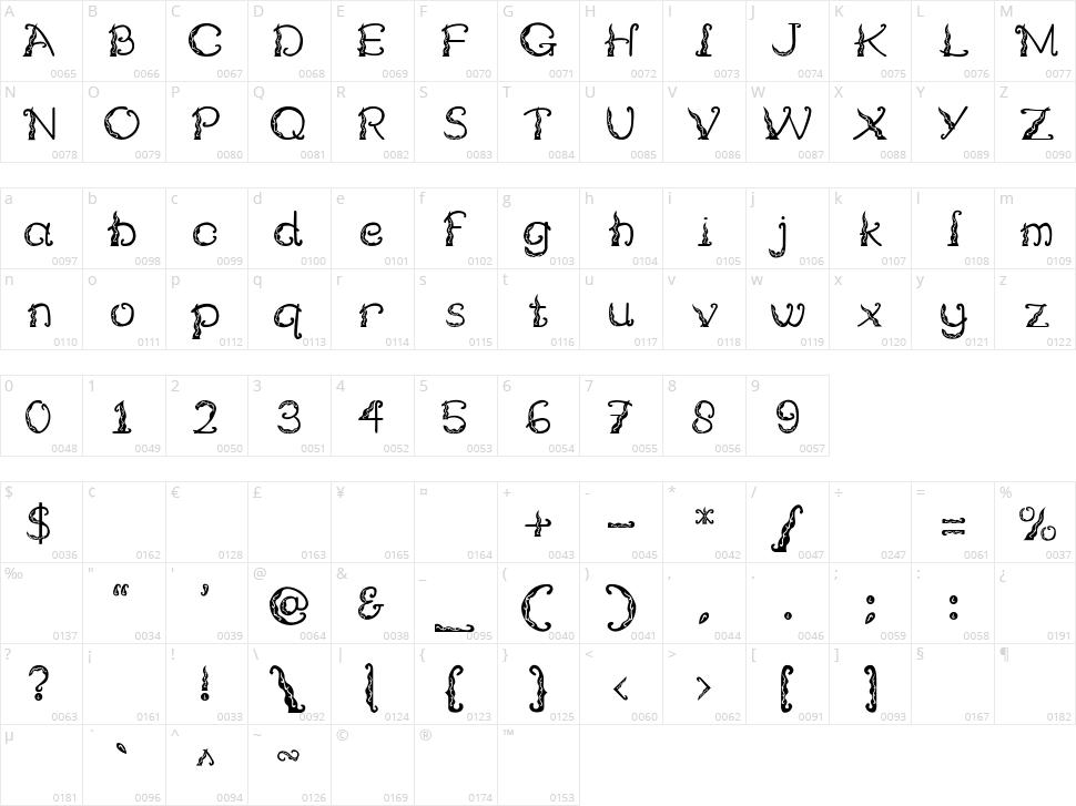 Tosan Aji Character Map
