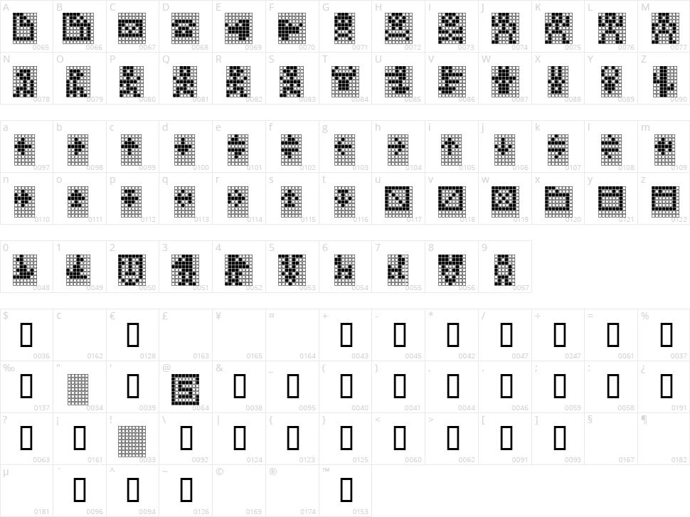 TPF Display Symbol Character Map
