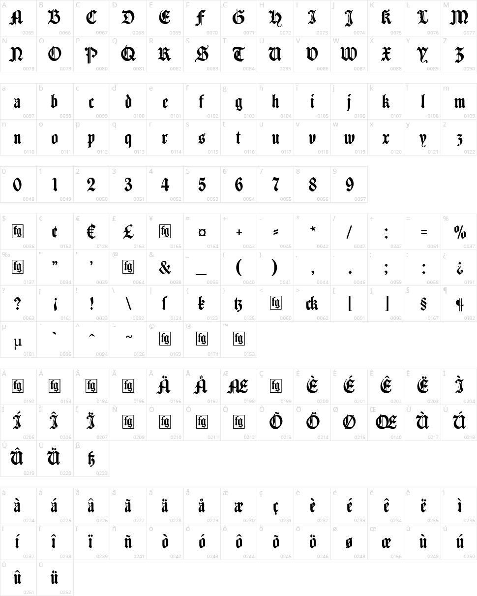 Traditio AH Character Map