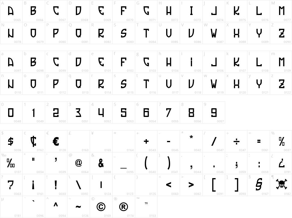 Tradizione Character Map