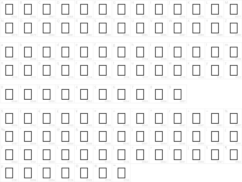 Tramix Character Map