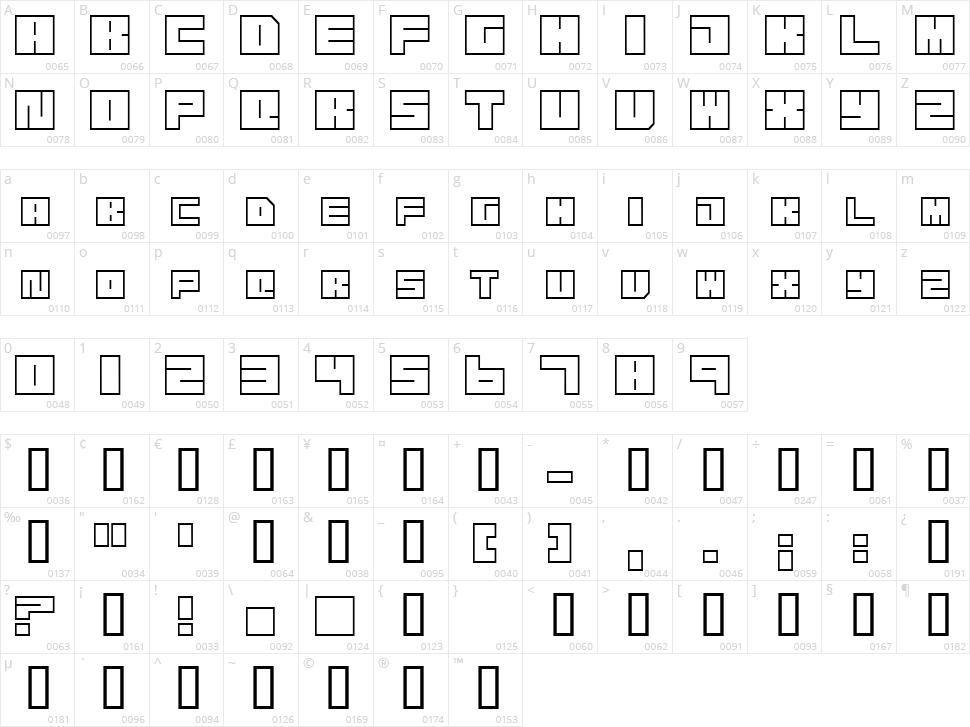 Transuranium Character Map