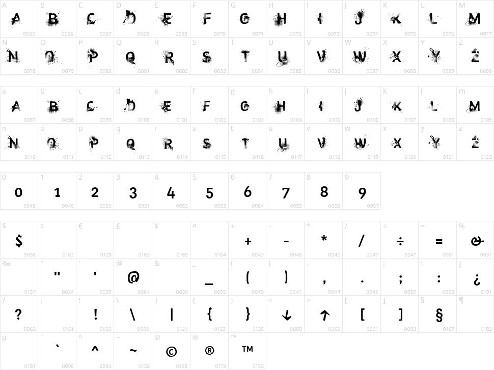 Trashco Character Map