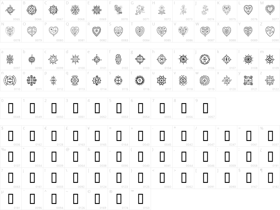 Treasury of Design Character Map