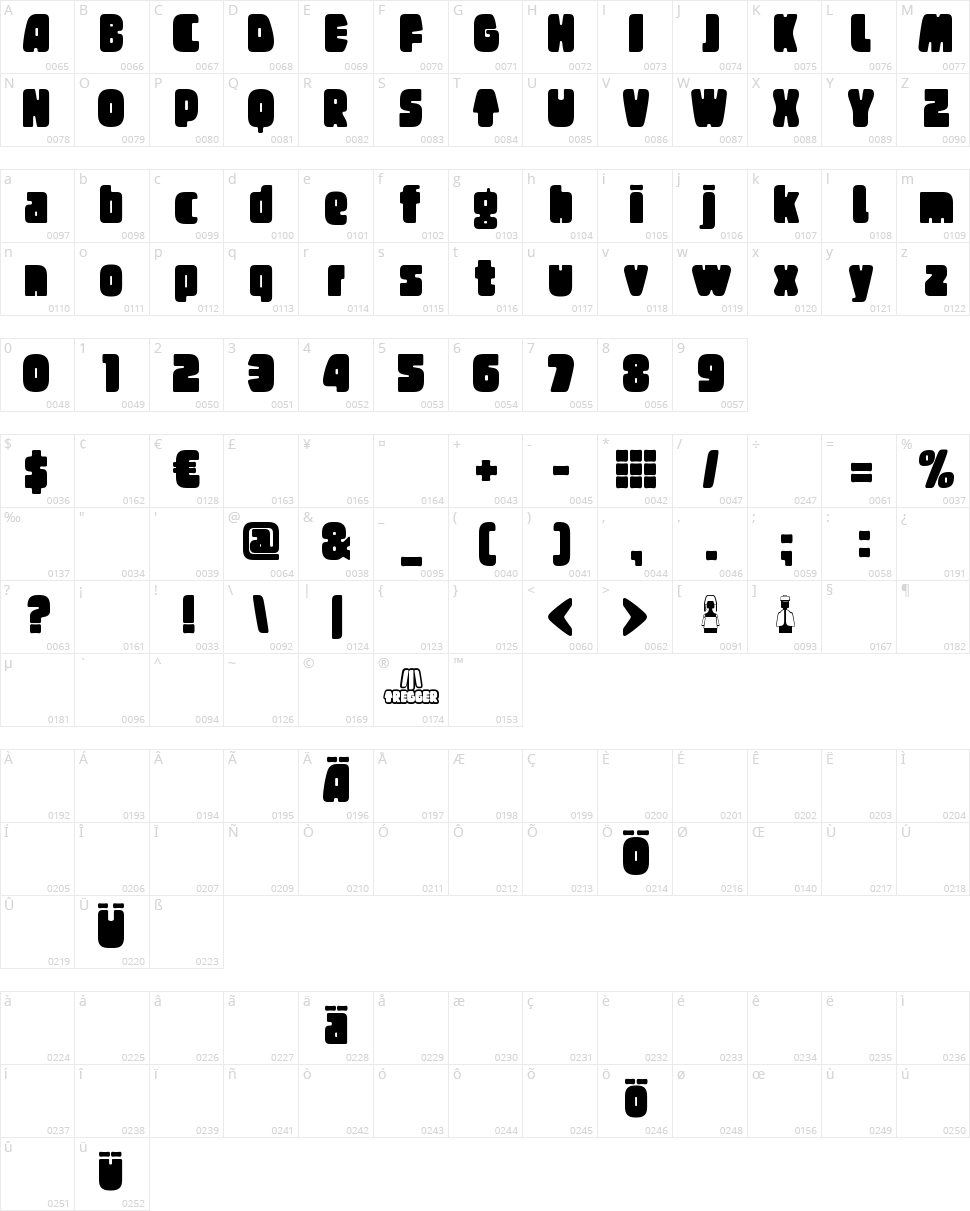 Tregger Character Map