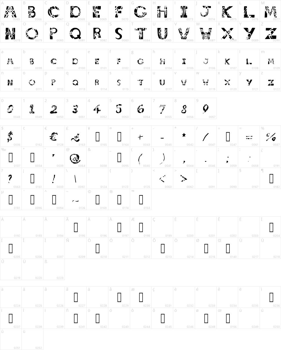 Tribalistik Tatwu Character Map