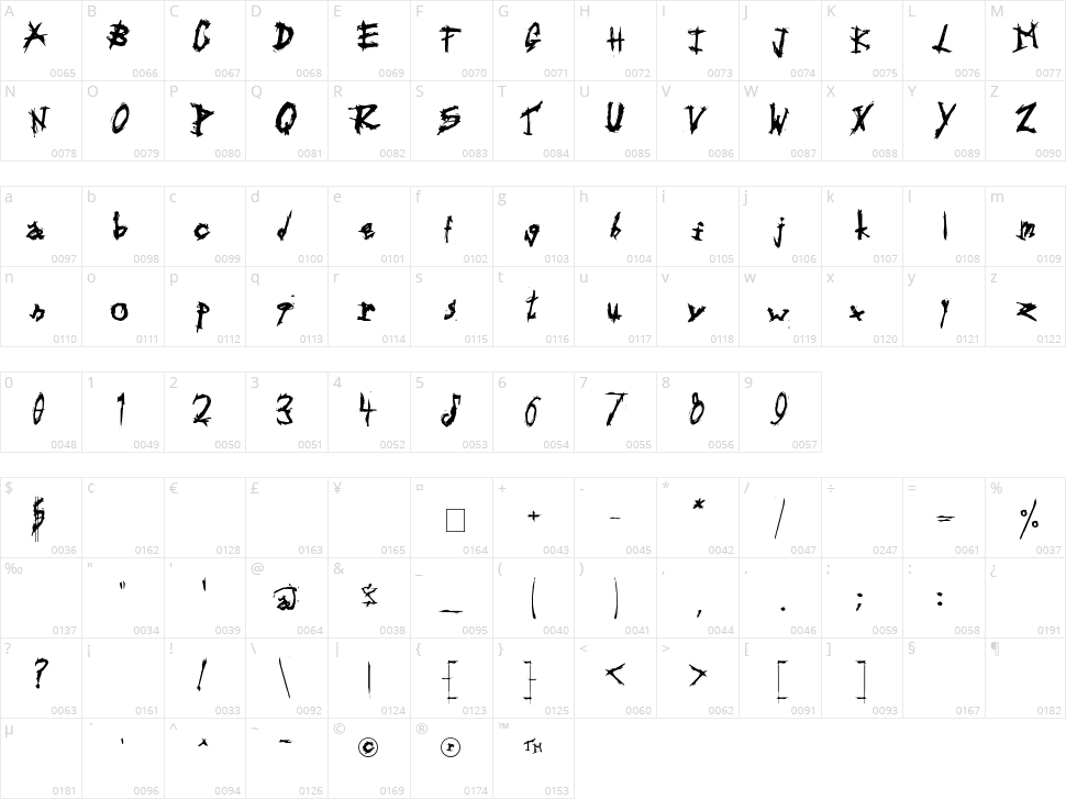 Triballaka Character Map