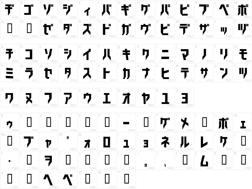 Trick Kata Character Map