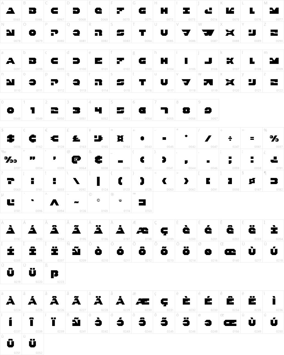 Trigger Man Character Map