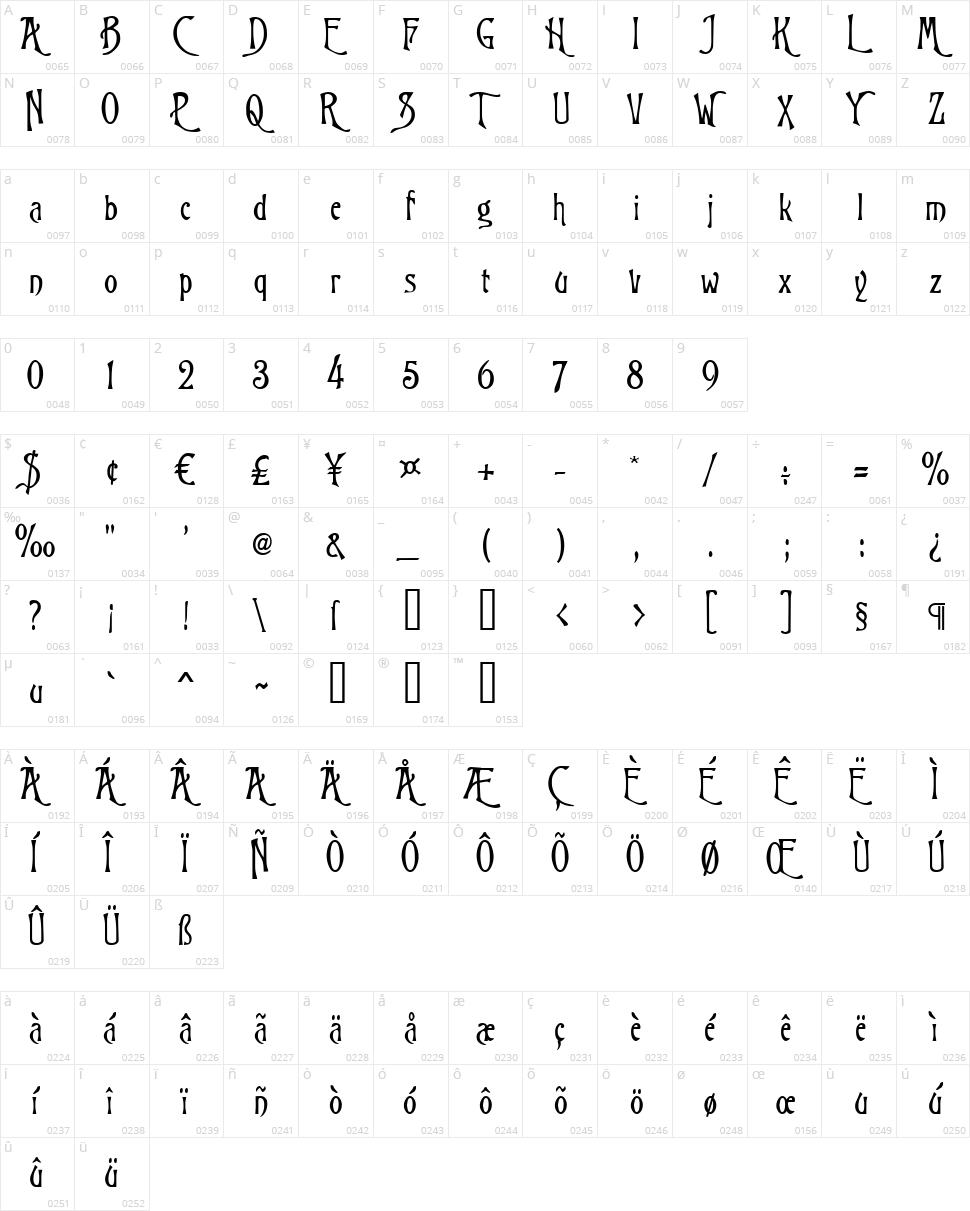 Trinigan FG Character Map