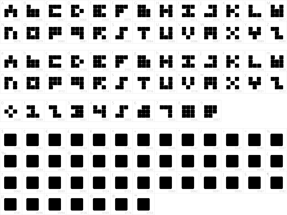 Trio Nona Tone Character Map