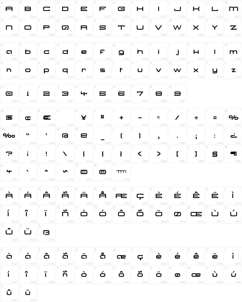 Troglodyte Character Map