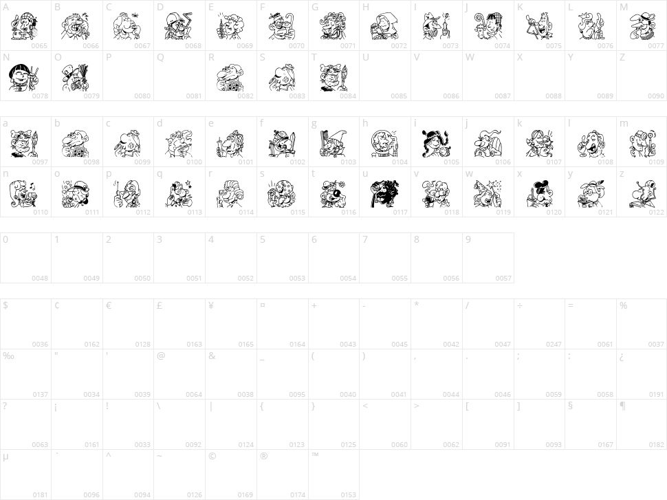 Trognes Character Map