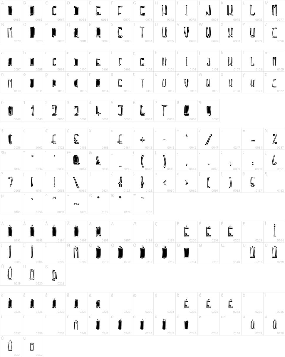 Troja Script Character Map
