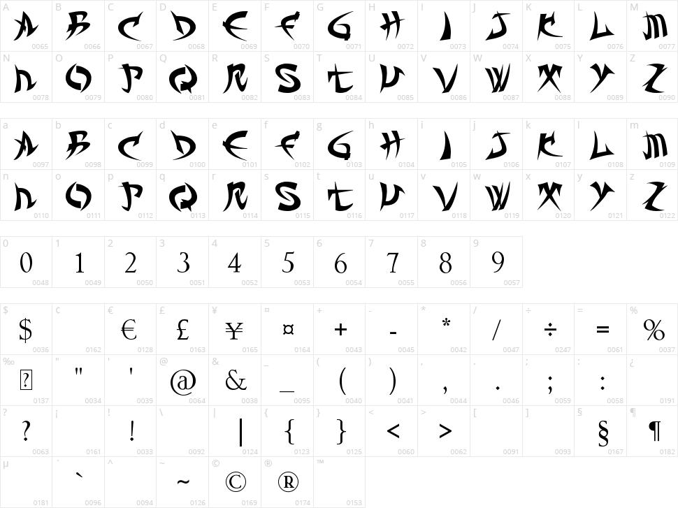 Troll Kabbá Character Map