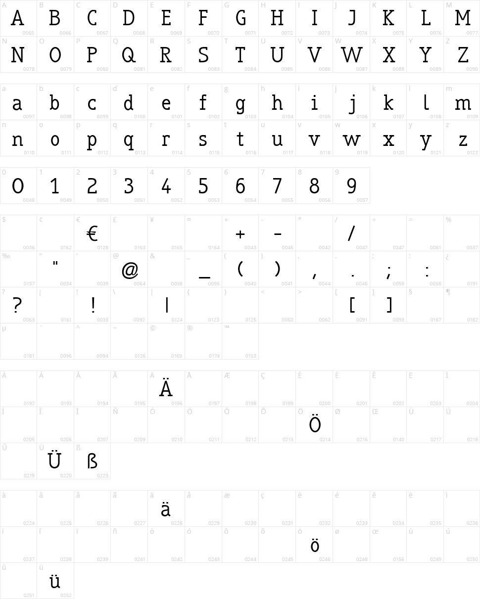 Truebo Serif Character Map