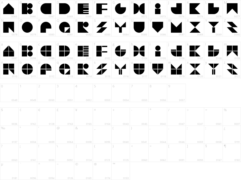 Try Type Character Map