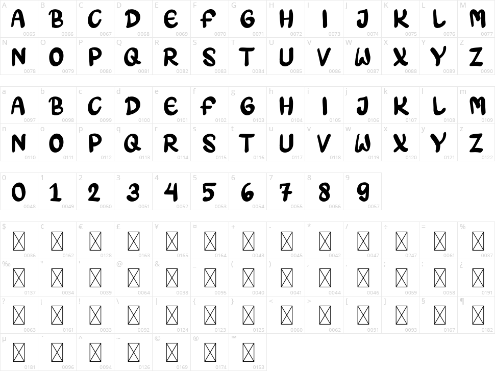 Tsamara Character Map