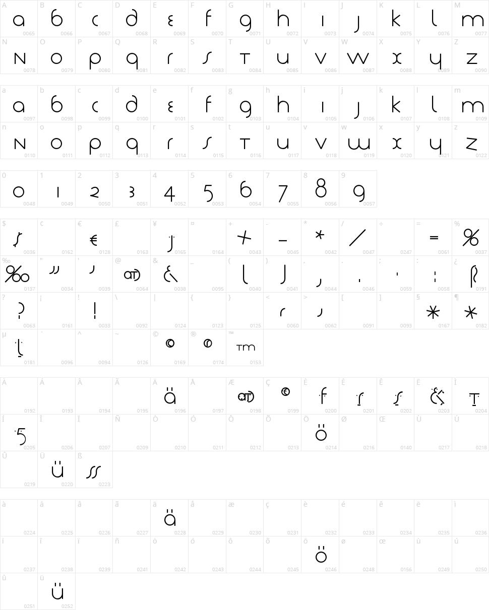 Tschich Character Map