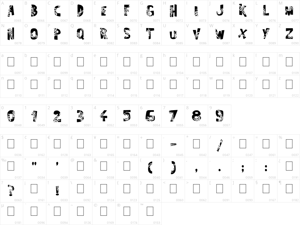 Tuamotu Character Map