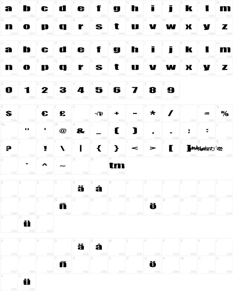 Tulikuume Character Map