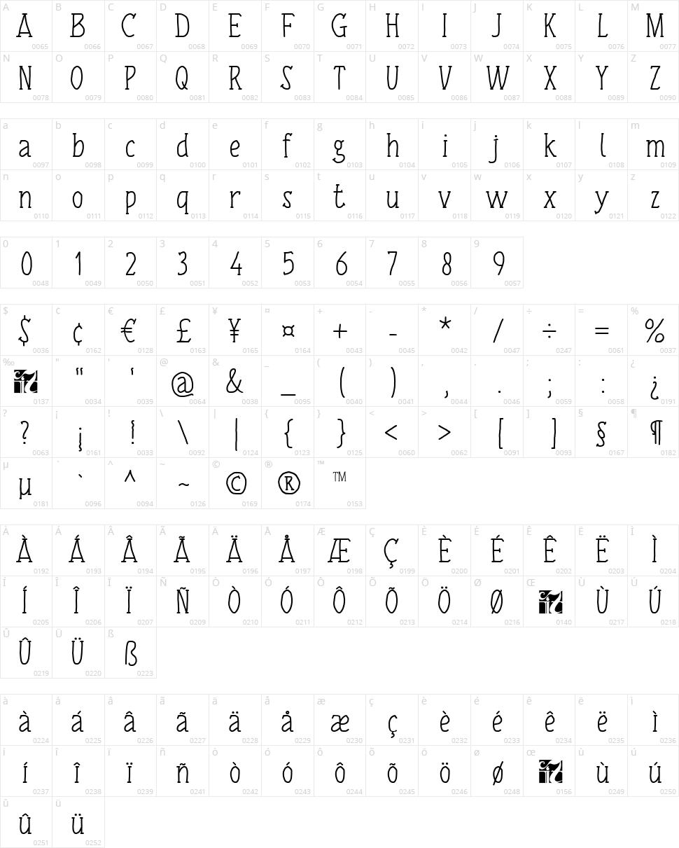 Tulisan Tangan 74 Character Map