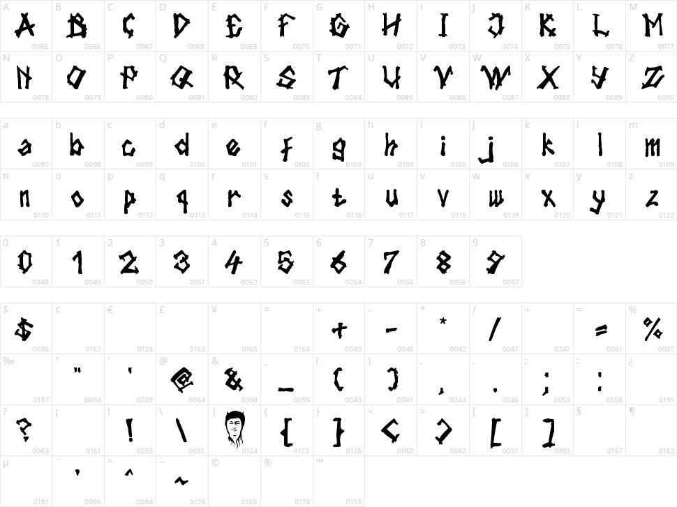 Tulisan Tanganku Character Map