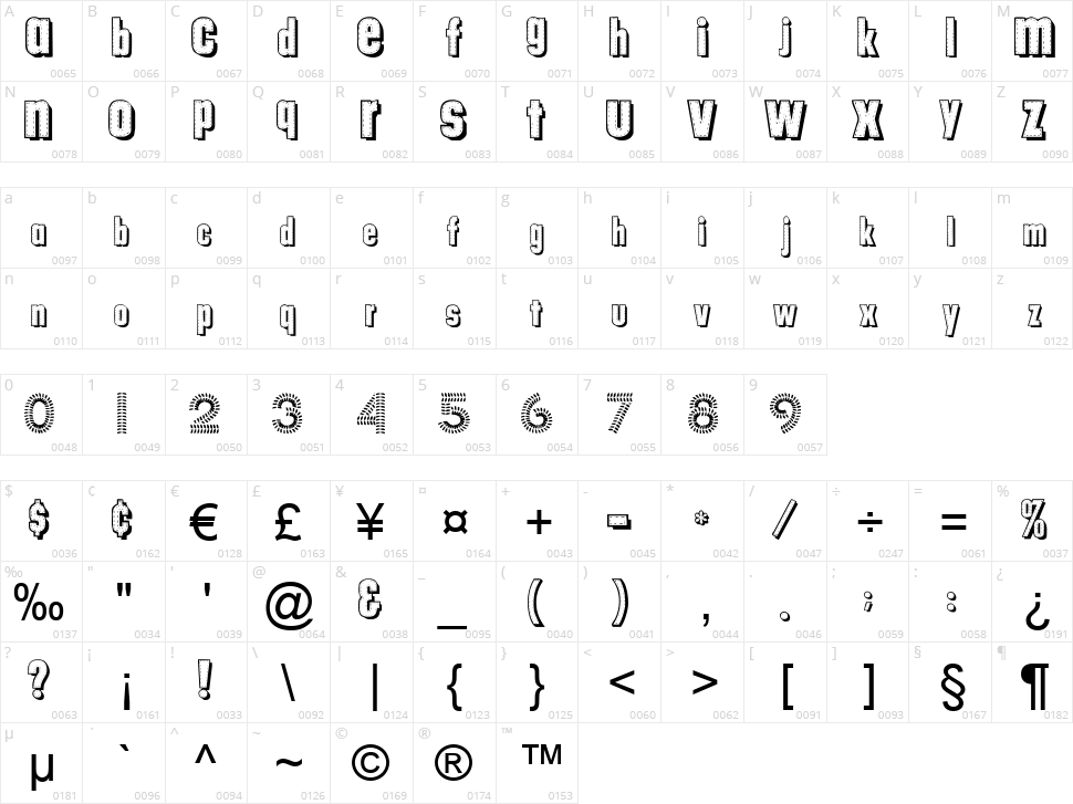 TungFont Alpha 003 Character Map