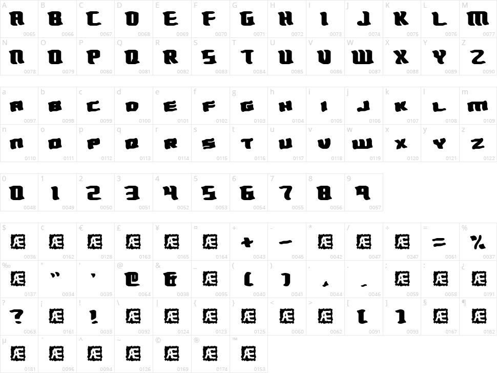 Turmoil BRK Character Map