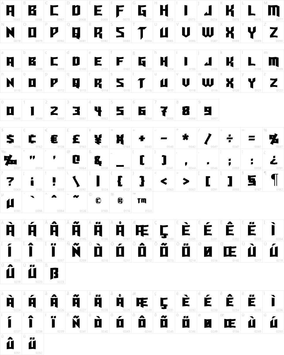 Turok Character Map