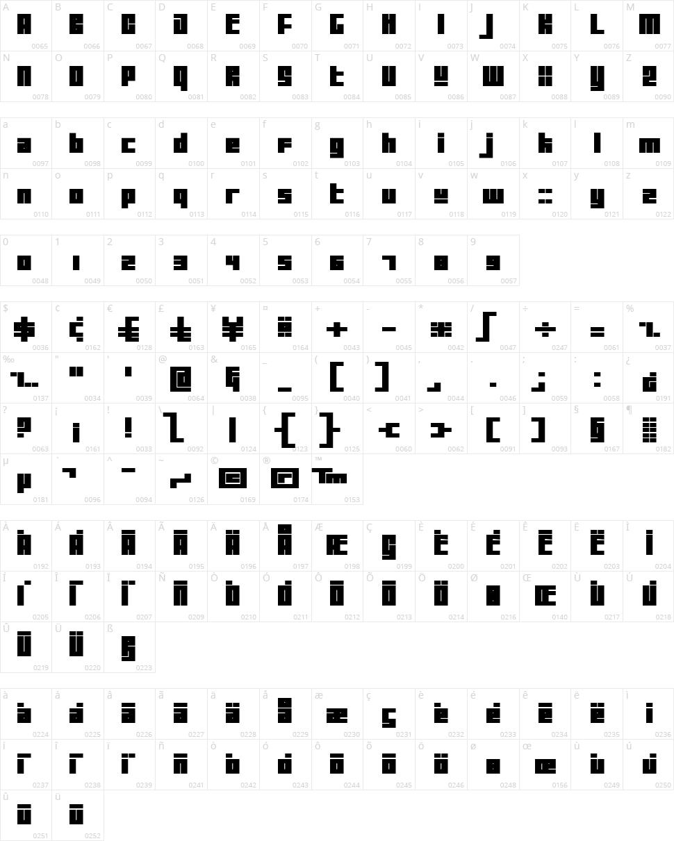 Tutor Character Map