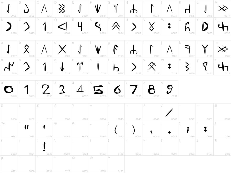 Tuzluca TDD Character Map