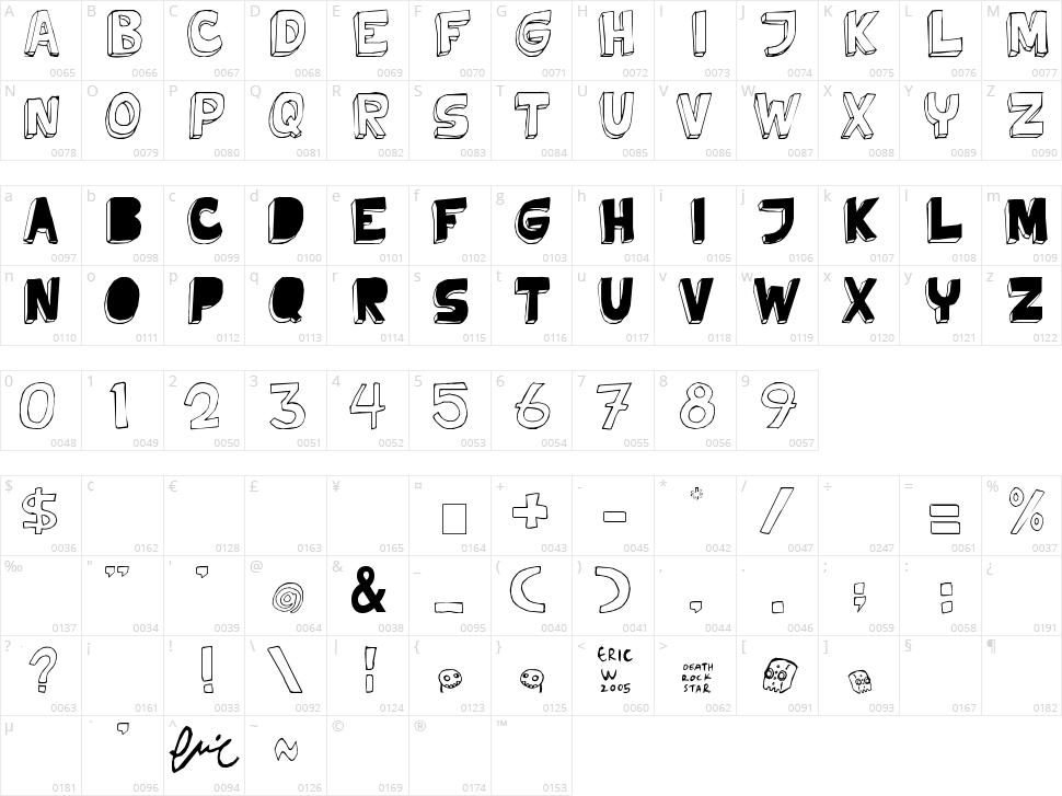 Tweedy Erc 01 Character Map