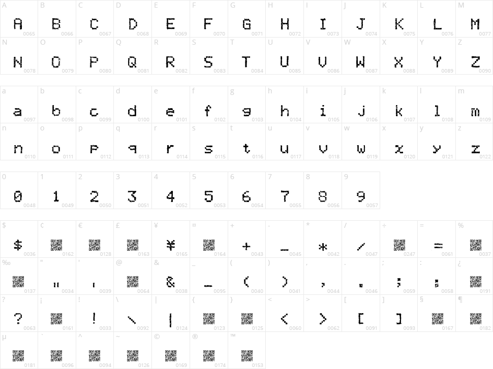 Twisty Pixel Character Map
