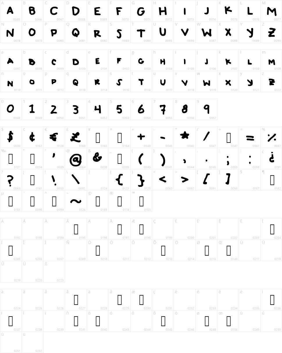 Tye-Dye Jerky Character Map