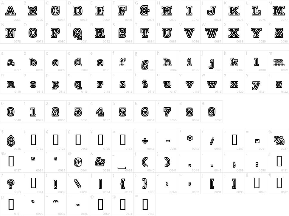 TypeBlock Character Map