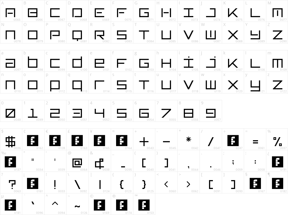TypeOne Character Map