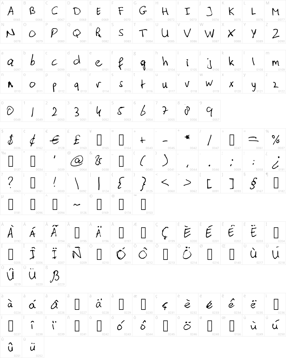 Typischvoornu 2014 Character Map