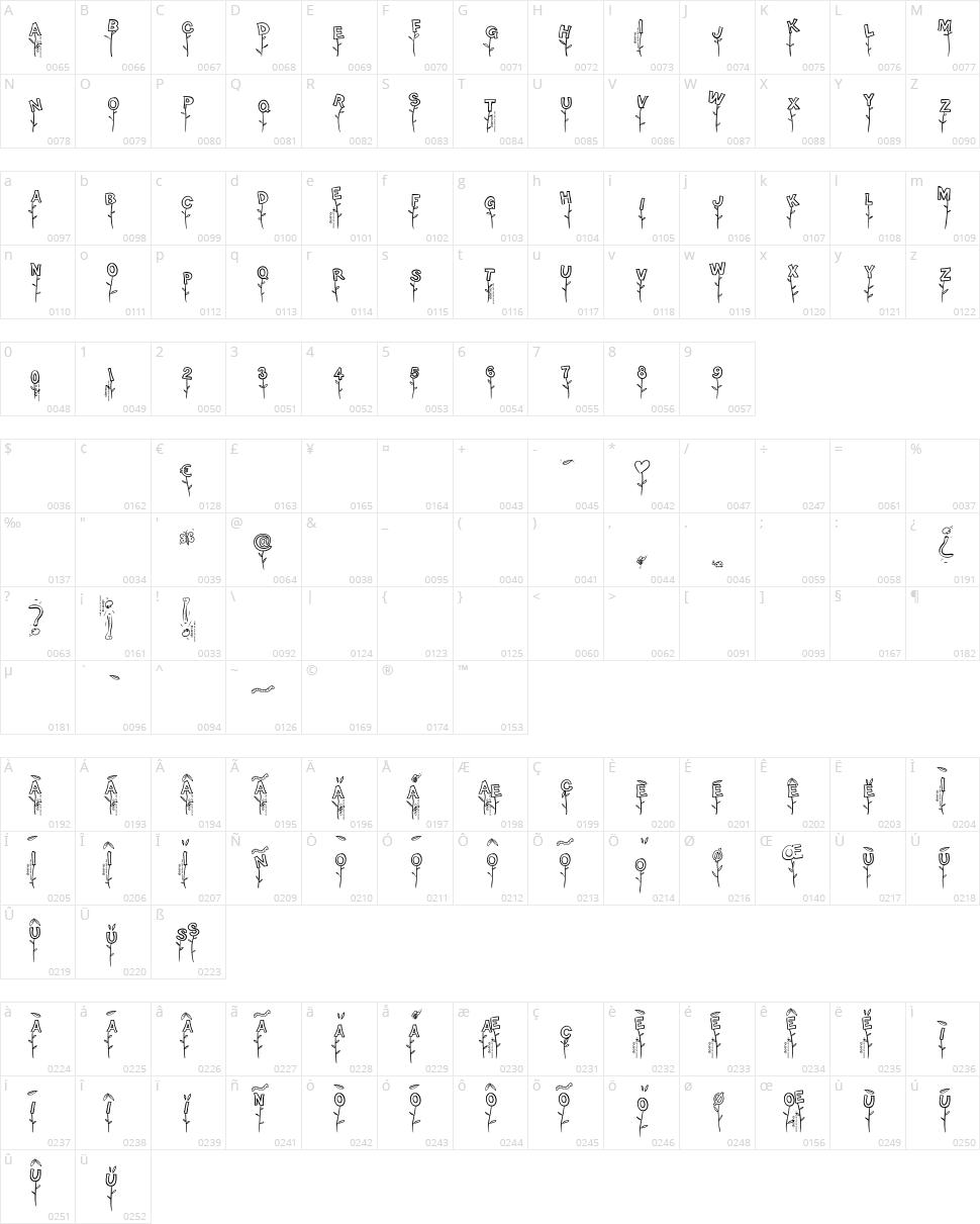 Typo Garden Demo Character Map